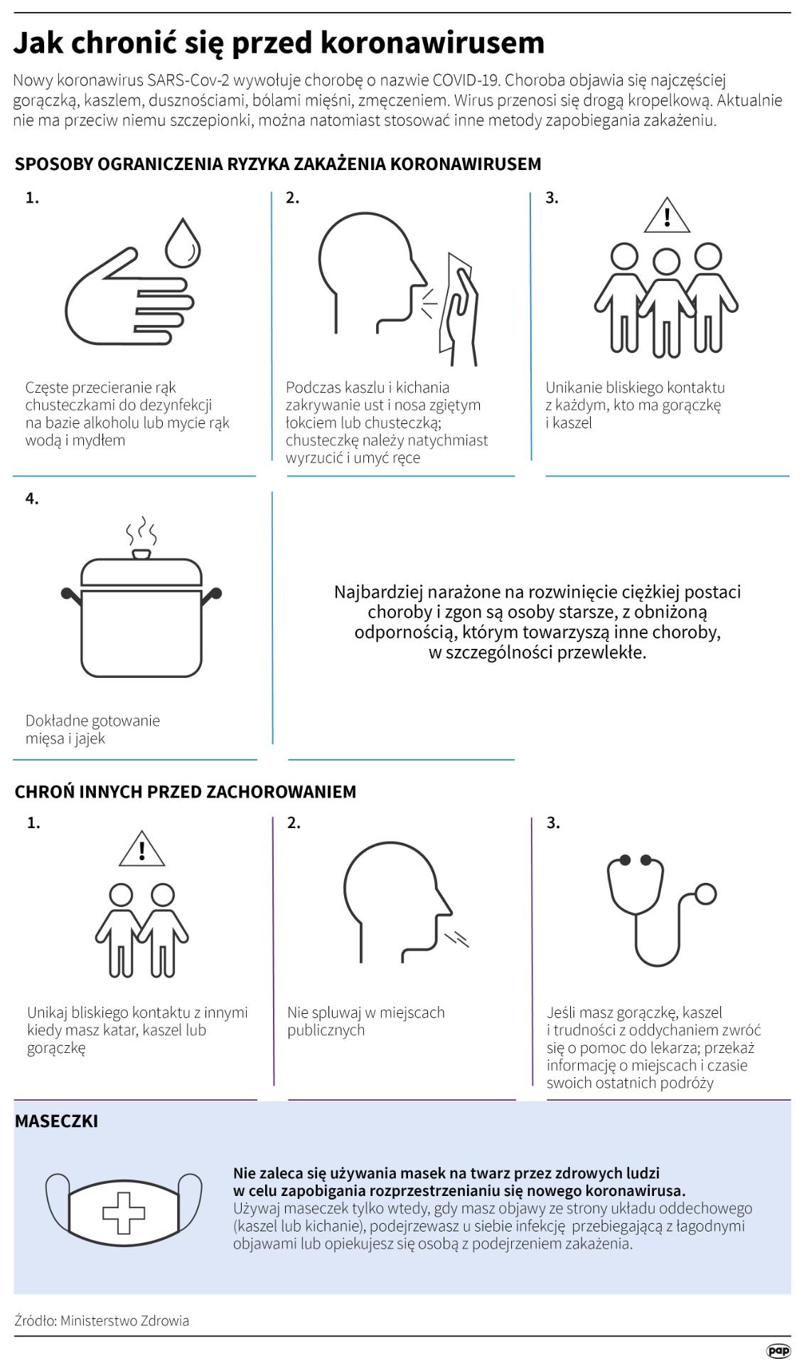 Jak się chronić przed koronawirusem (PAP)