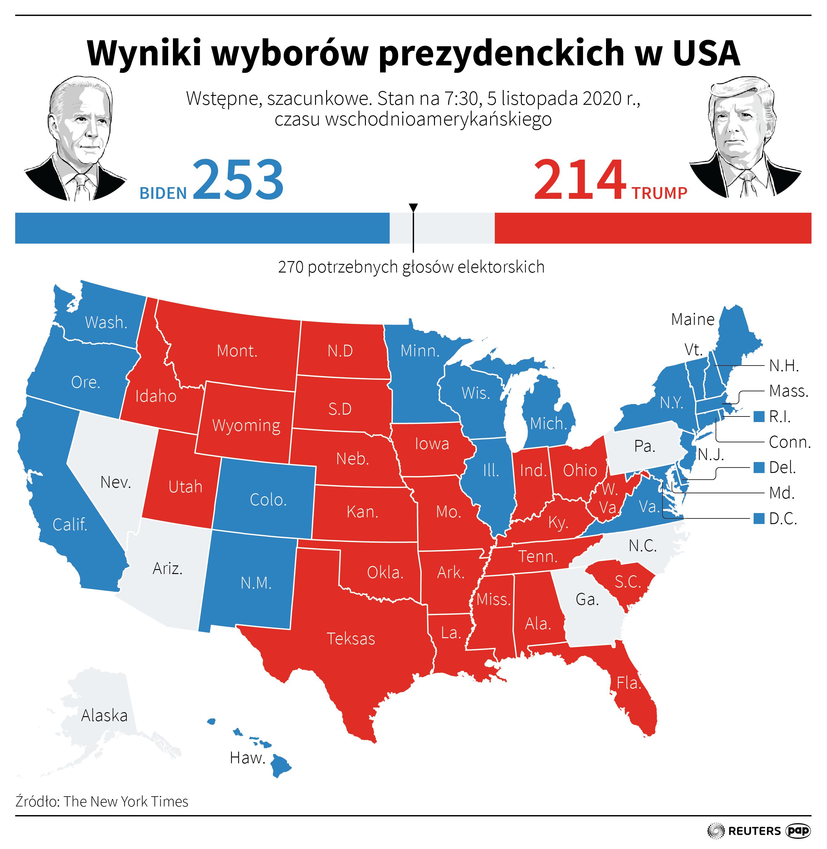 Wstępne wyniki wyborów prezydenckich w USA (opr. Adam Ziemienowicz, Maciej Zieliński/PAP)