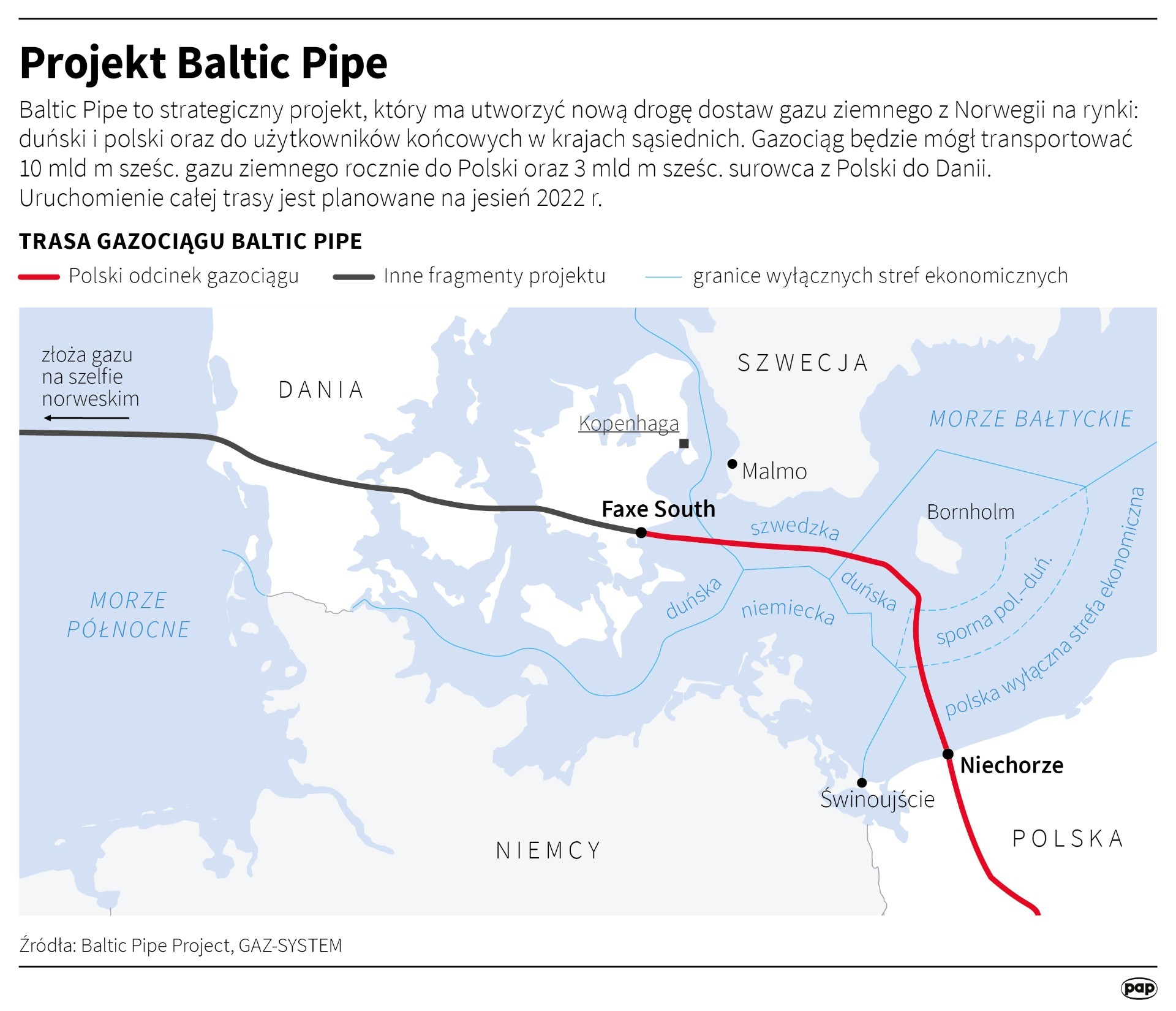 Mapa Baltic Pipe (opr. PAP)