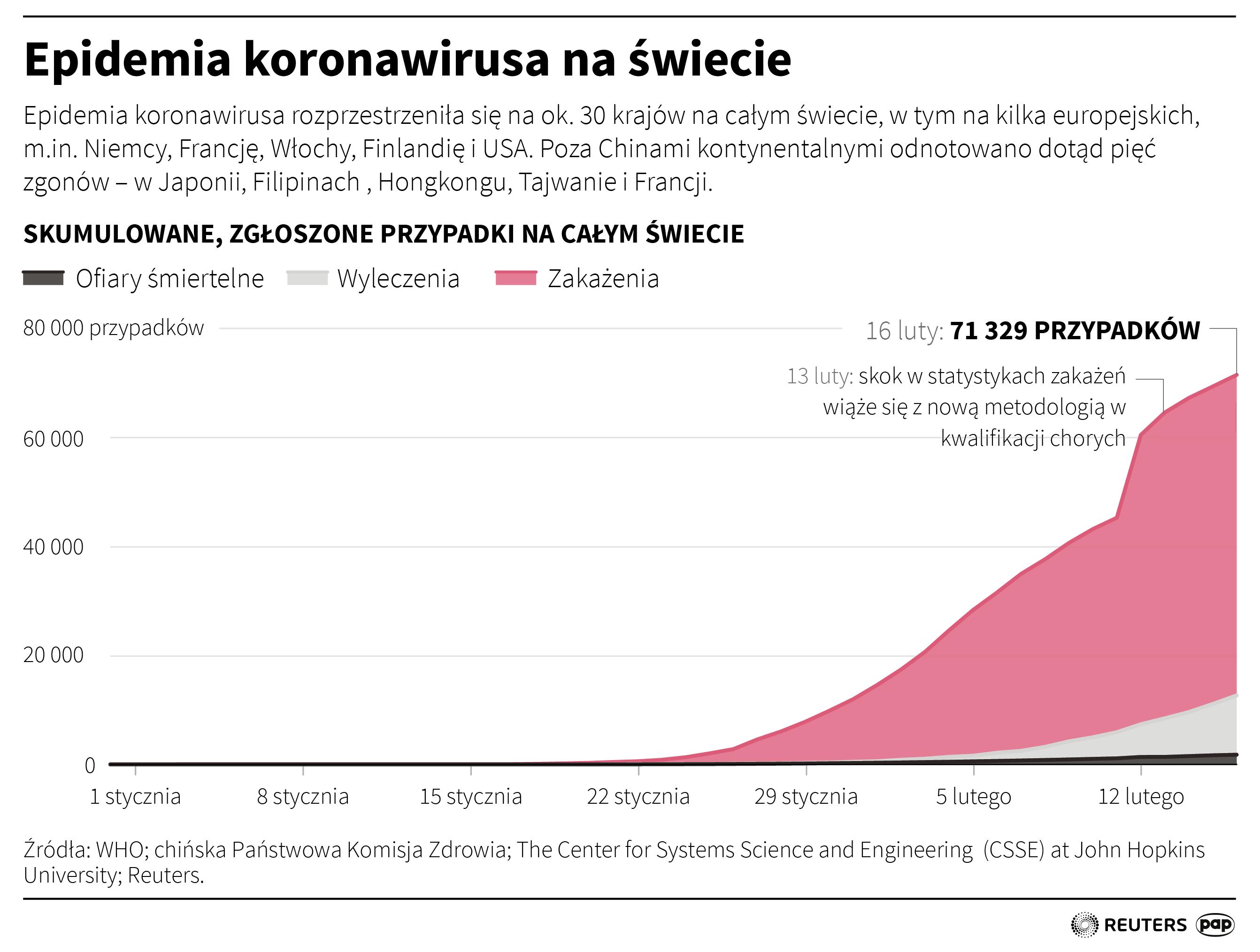Epidemia koronawirusa na świecie (opr. Adam Ziemienowicz)