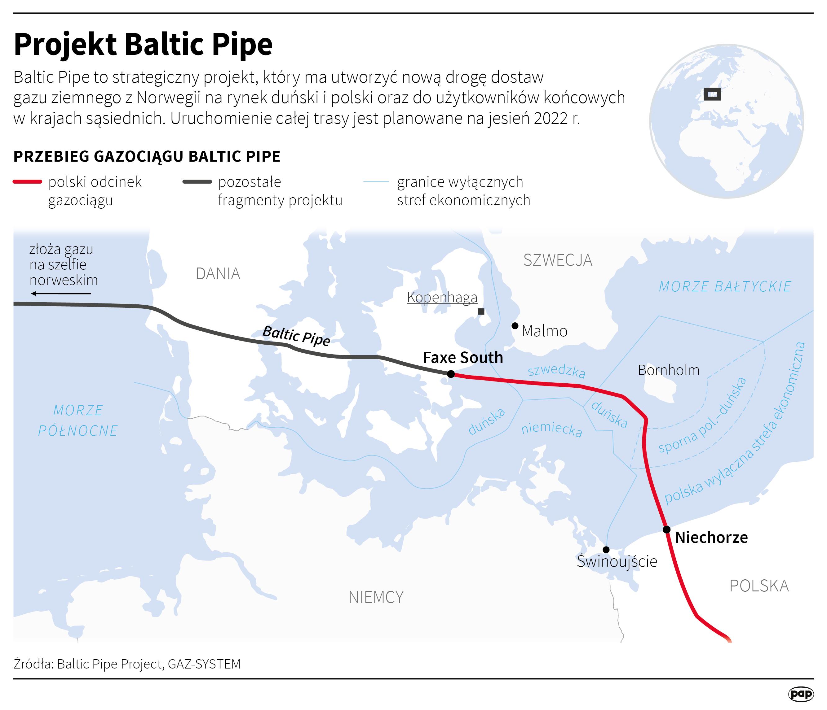Baltic Pipe to strategiczny projekt, który ma utworzyć nową drogę dostaw gazu ziemnego z Norwegii na rynki duński i polski oraz do użytkowników końcowych w krajach sąsiednich. Gazociąg będzie mógł przesyłać 10 mld m sześc. gazu ziemnego rocznie do Polski oraz 3 mld m sześc. z Polski do Danii. Inwestorami są operatorzy przesyłowi: duński Energinet i