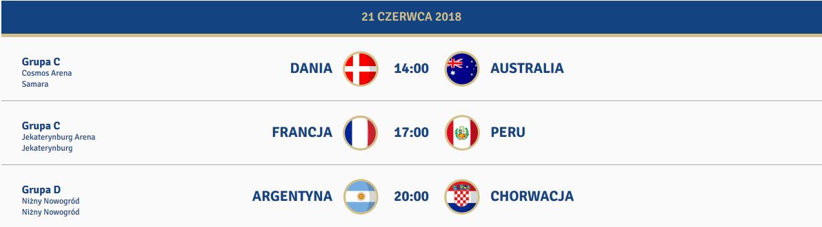 ddce52564977a Rosja 2018: piekło Argentyny i raj Chorwatów. Piorunujący koniec ...