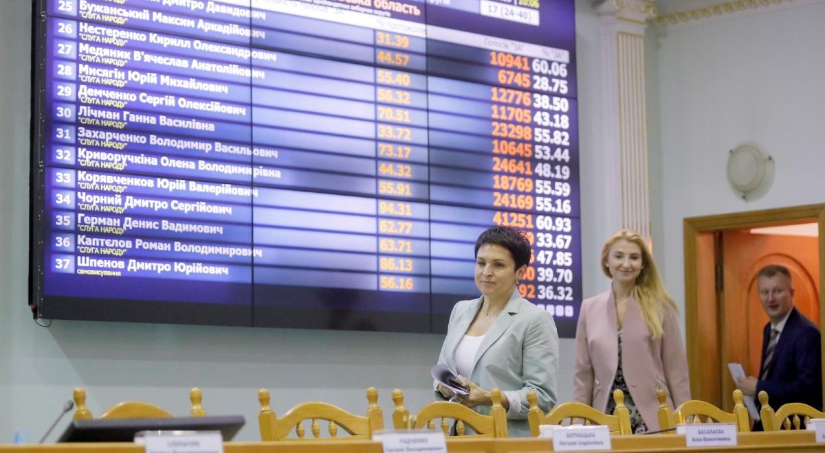 9289dd1e9d7a75 Przedterminowe wybory na Ukrainie. OBWE: wszystko przebiegło spokojnie -  Wiadomości - polskieradio24.pl